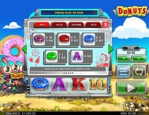 Donuts Paytable