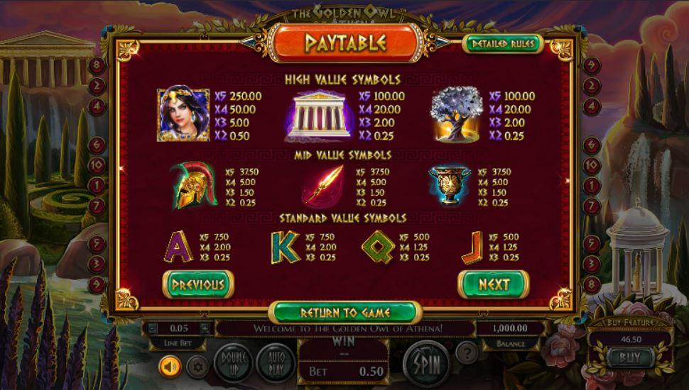 Athena slot machine
