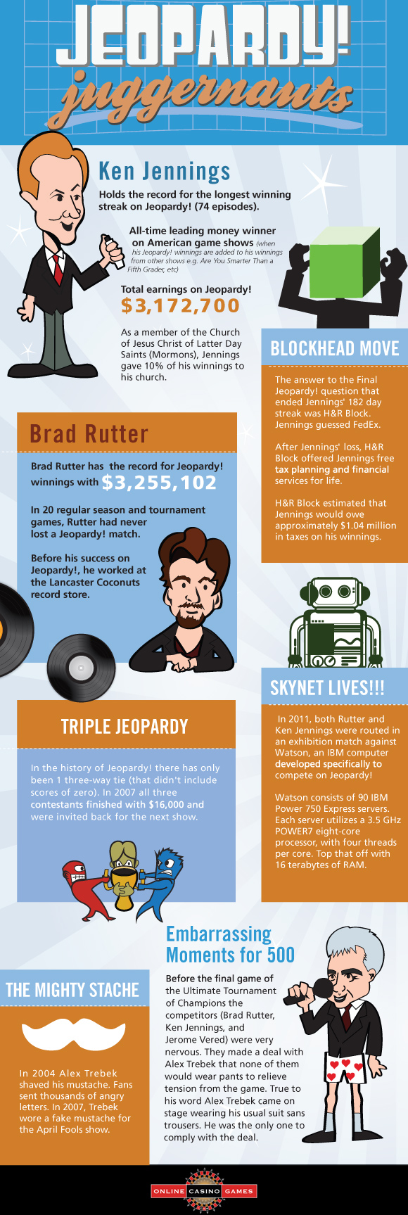 Infographic showing IBM Watson vs Ken Jennings and other Jeopardy Contestants