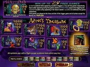 Aztecs Treasure Playtable