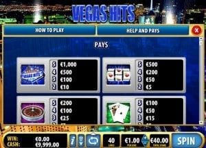 Vegas Hits Paytable