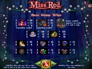 Miss Red Paytable