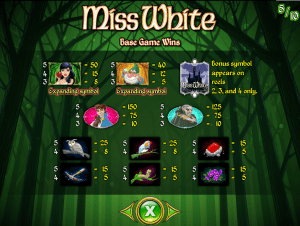 Miss White Paytable