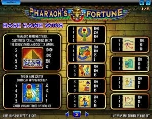 Pharaohs Fortune Paytable