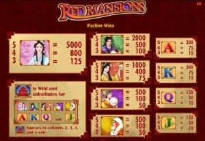 Red Mansions Paytable