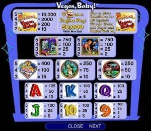Vegas Baby Paytable