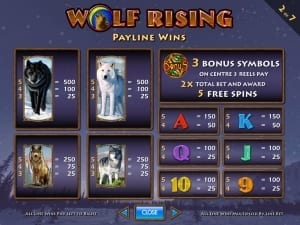 Wolf Rising Paytable