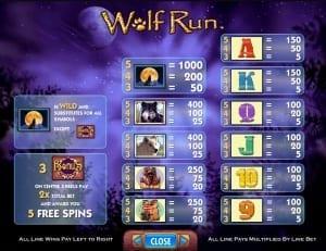 Wolf Run Paytable