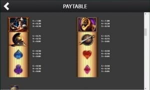 Spartacus Paytable