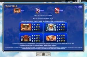 Zeus 1000 Paytable